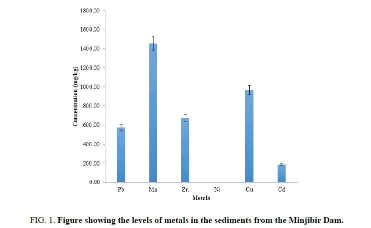 analytical-sediments