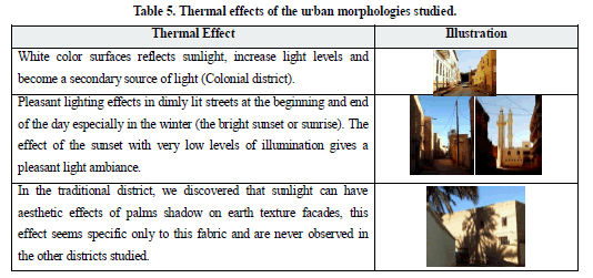 environmental-anomalies