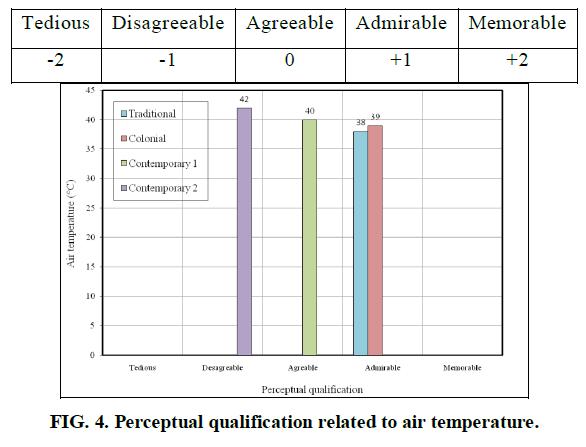 environmental-anomalies-qualification