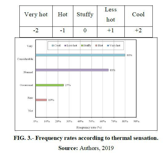 environmental-anomalies-thermal