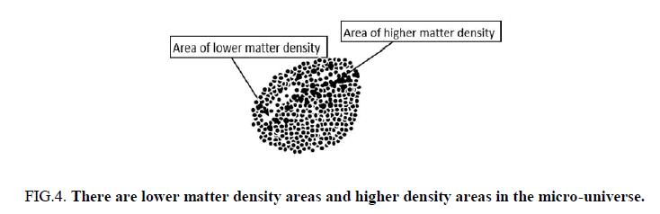 physics-astronomy-density-areas