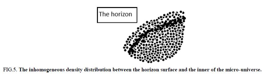 physics-astronomy-horizon-surface