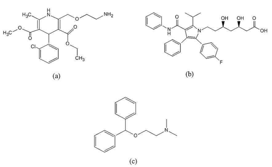Analytical-Chemistry-atorvastatin-diphenhydramine