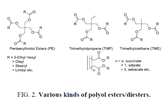 Analytical-Chemistry-polyol-esters-diesters