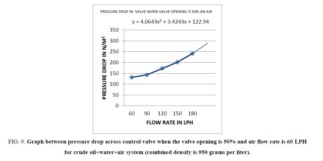 Chemical-Sciences-Graph