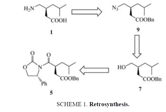 Chemical-Sciences-Retrosynthesis