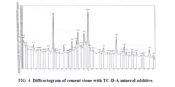 Chemical-Sciences-cement-stone