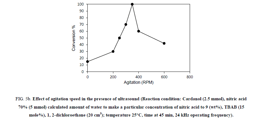 Chemical-Sciences-concentration