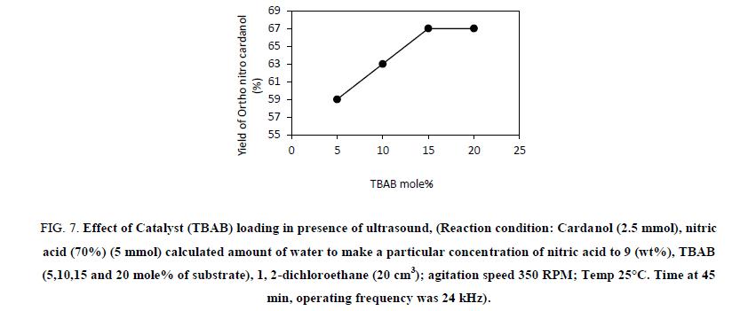 Chemical-Sciences-dichloroethane