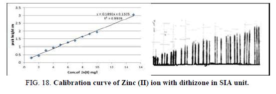 Chemical-Sciences-dithizone-reagent