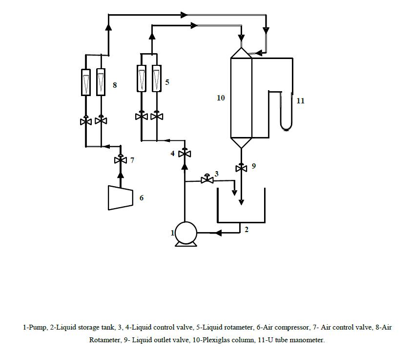 Chemical-Sciences-experimental-setup
