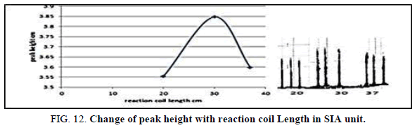 Chemical-Sciences-loading-reaction