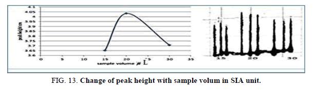 Chemical-Sciences-loading-volum