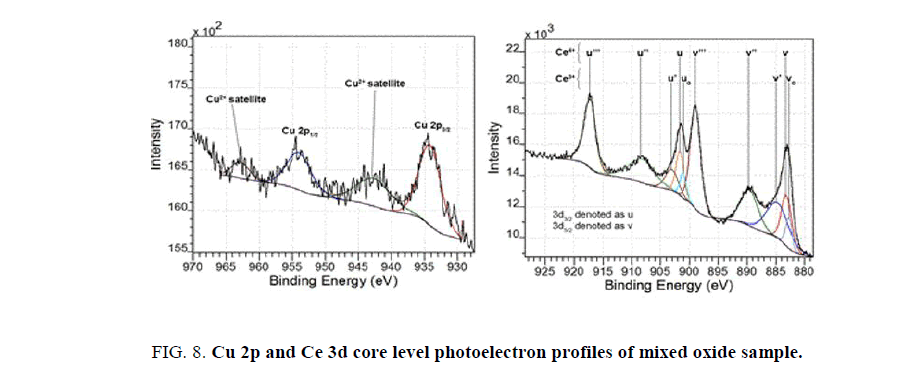 Chemical-Sciences-photoelectron