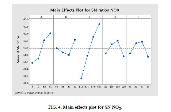 Chemical-Sciences-plot
