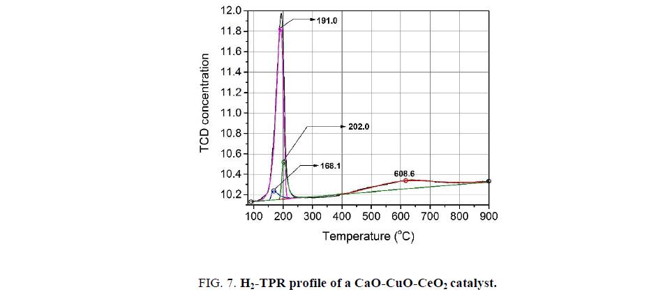 Chemical-Sciences-profile