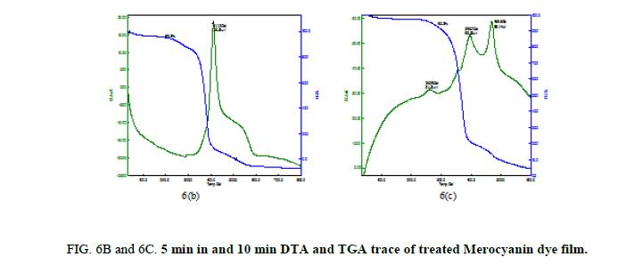 Chemical-Sciences-treated-Merocyanin