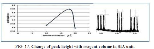 Chemical-Sciences-unit-reagent