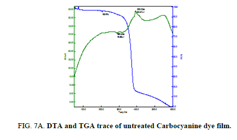 Chemical-Sciences-untreated-carbocyanine
