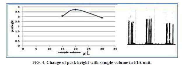 Chemical-Sciences-volume