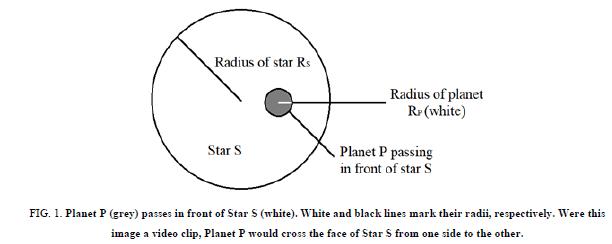 Physics-Astronomy-Planet
