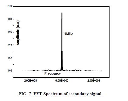 Physics-Astronomy-Spectrum