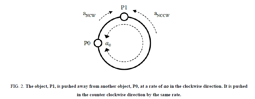 Physics-Astronomy-clockwise