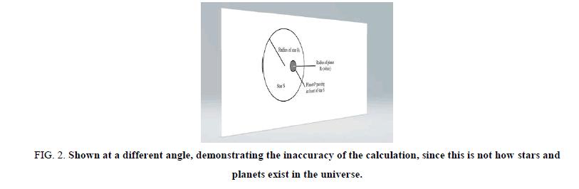Physics-Astronomy-demonstrating