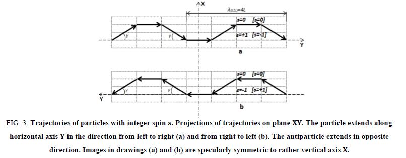 Physics-Astronomy-horizontal