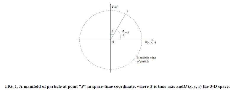 Physics-Astronomy-manifold