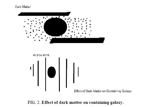 Physics-Astronomy-matter