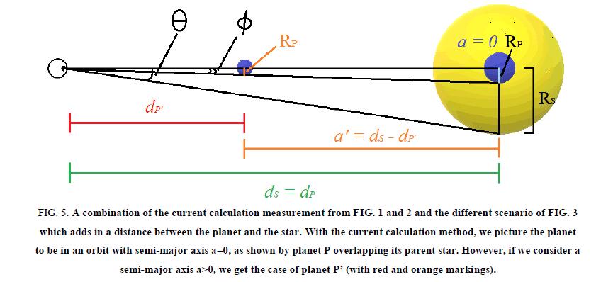 Physics-Astronomy-measurement