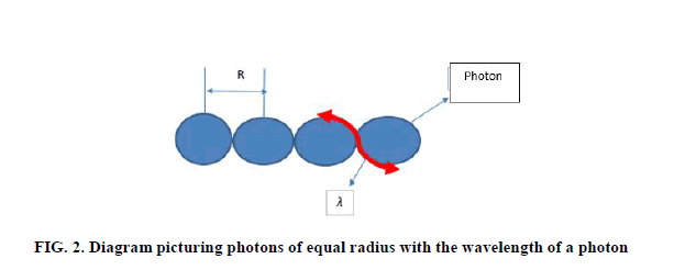 Physics-Astronomy-picturing-photons