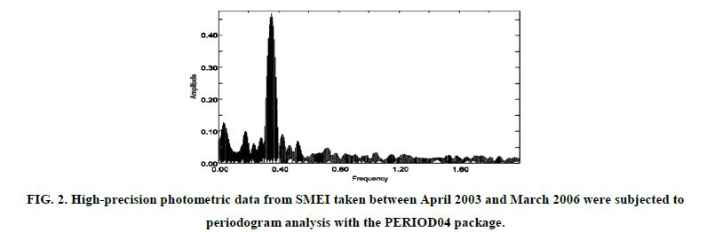 Physics-Astronomy-precision-photometric