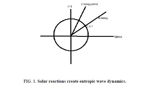 Physics-Astronomy-reactions
