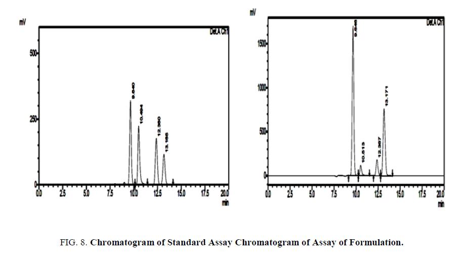 analytical-chemistry-Assay-standard