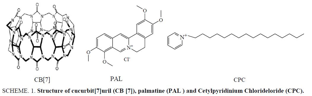 analytical-chemistry-Cetylpyridinium-Chlorideloride