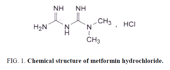 analytical-chemistry-Chemical-structure-metformin-hydrochloride