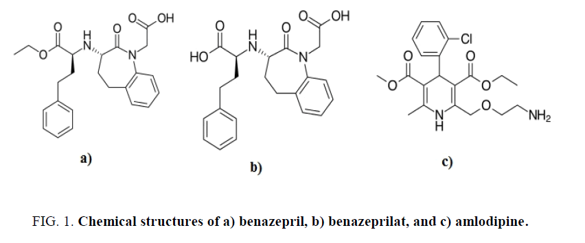 analytical-chemistry-Chemical-structures-benazepril