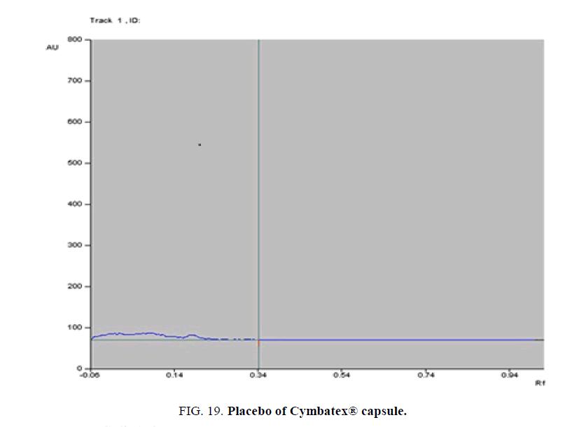 analytical-chemistry-Cymbatex