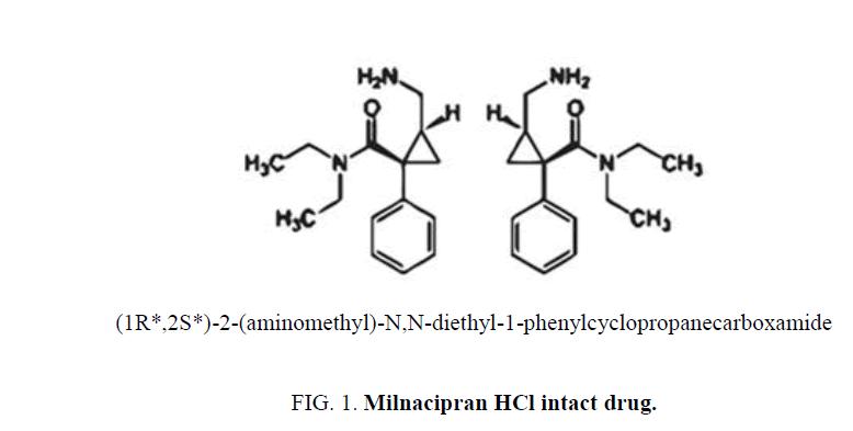 analytical-chemistry-Milnacipran