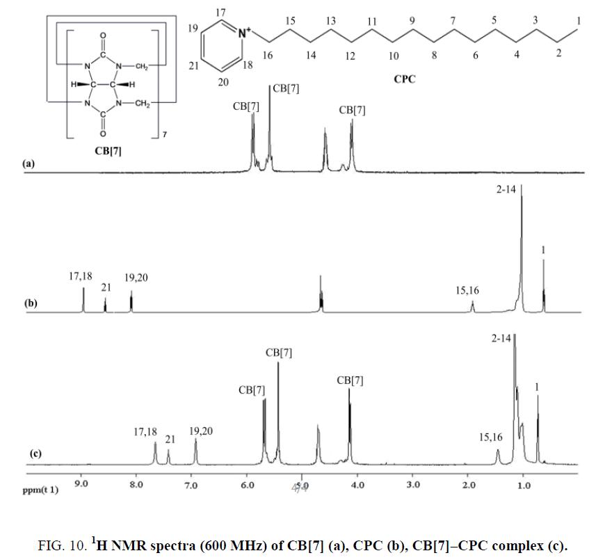 analytical-chemistry-NMR-spectra