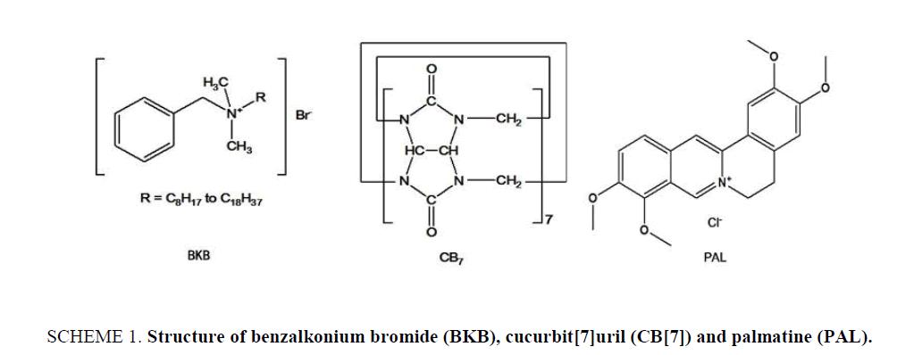 analytical-chemistry-Structure-benzalkonium-bromide