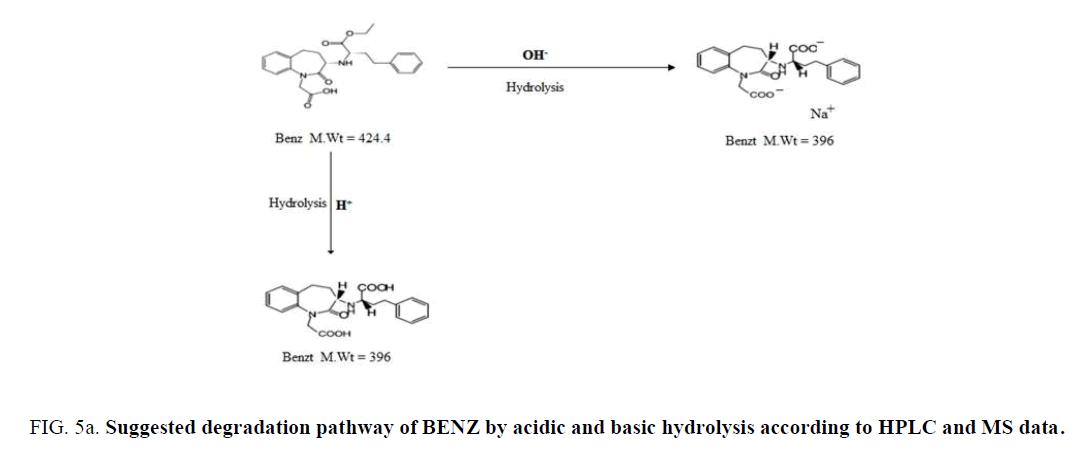 analytical-chemistry-chromatogram-complete-resolution