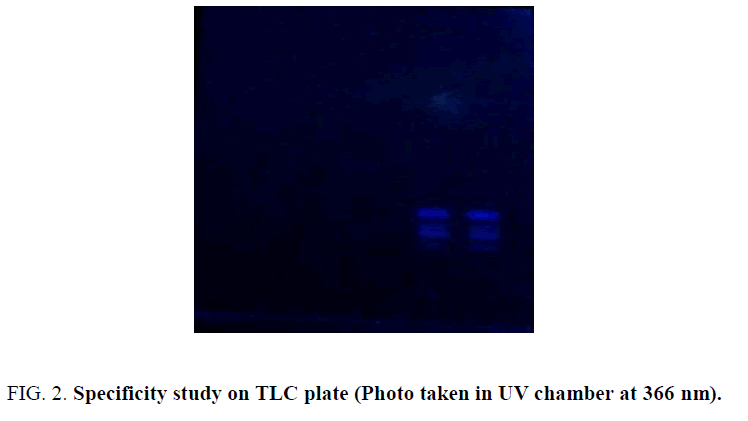 analytical-chemistry-TLC-plate