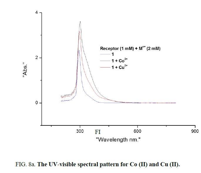 analytical-chemistry-UV-visible