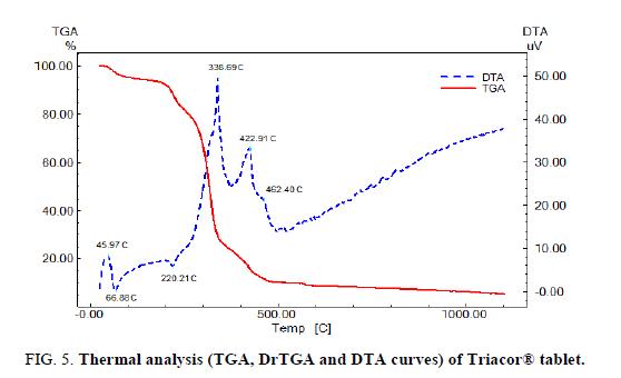 analytical-chemistry-analysis