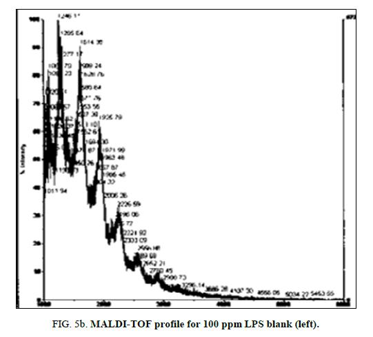 analytical-chemistry-blank