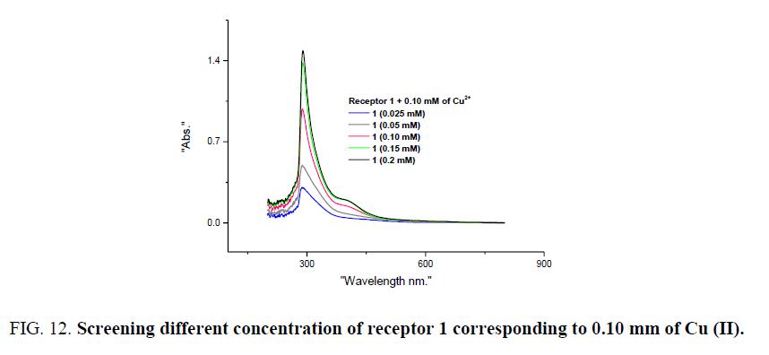 analytical-chemistry-corresponding