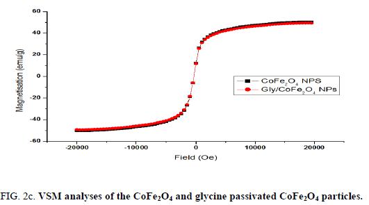 analytical-chemistry-glycine-passivated
